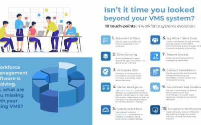 second-generation-vms-capabilities-infographic