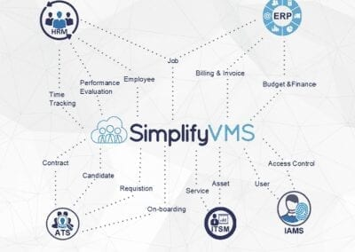 Simplify VMS: Integration Toolkit Overview